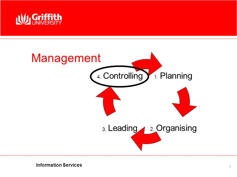 Information Services 6 Management 1. Planning 2. Organising 3. Leading 4. Controlling