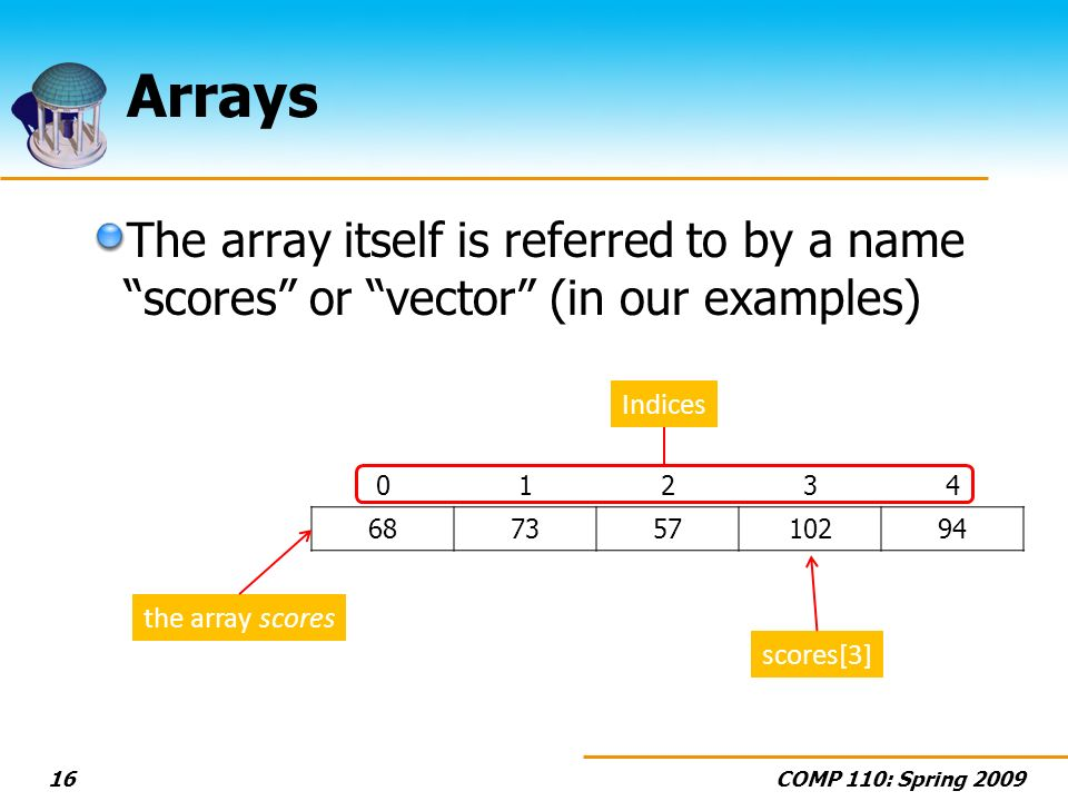 COMP 110: Spring Arrays The array itself is referred to by a name scores or vector (in our examples) Indices the array scores scores[3]