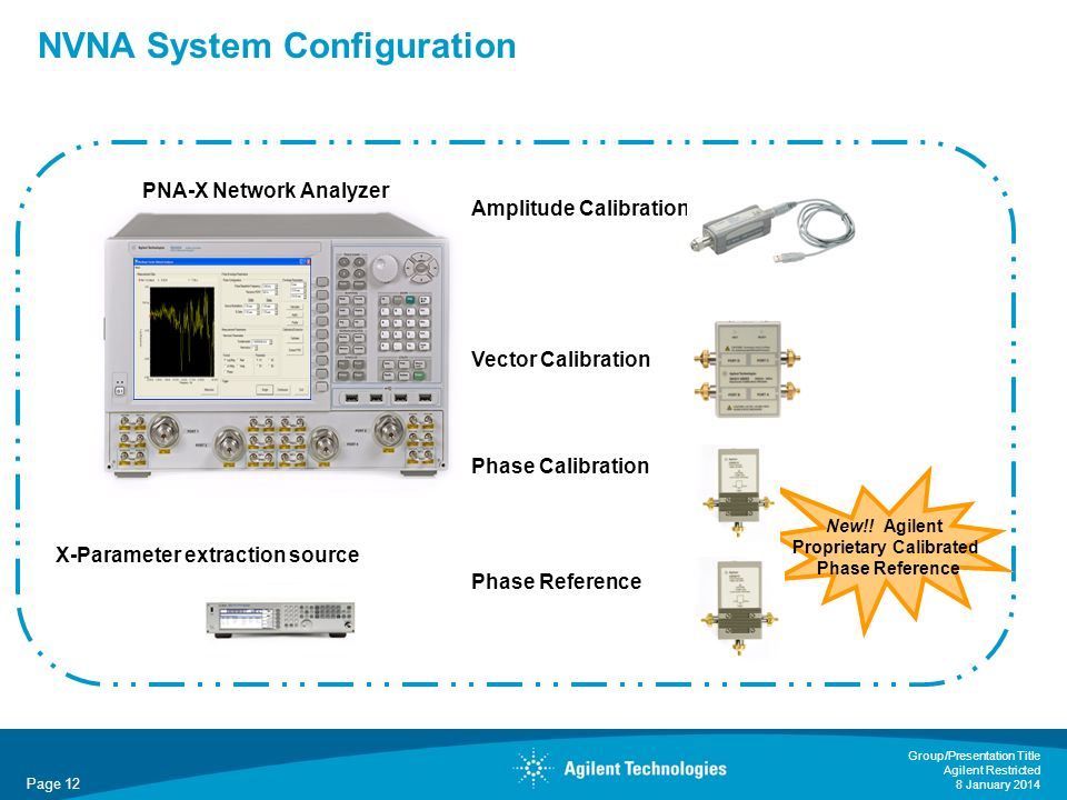 Page 12 Group/Presentation Title Agilent Restricted 8 January 2014 NVNA System Configuration Amplitude Calibration Vector Calibration Phase Calibration Phase Reference X-Parameter extraction source PNA-X Network Analyzer New!.