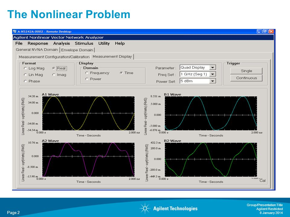 Page 2 Group/Presentation Title Agilent Restricted 8 January 2014 The Nonlinear Problem