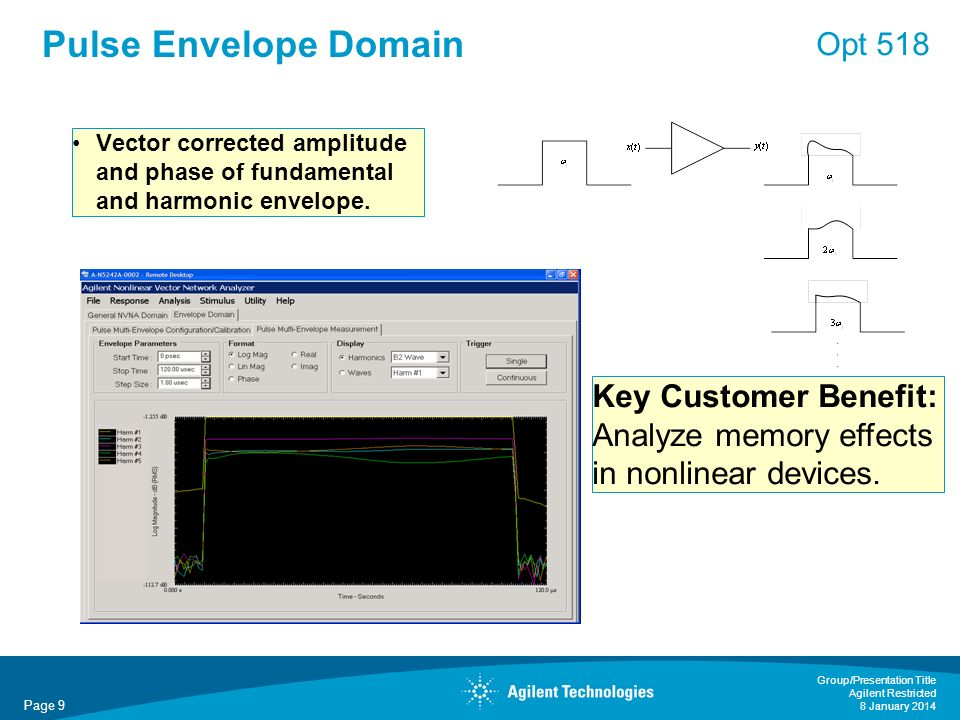 Page 9 Group/Presentation Title Agilent Restricted 8 January 2014 Pulse Envelope Domain Key Customer Benefit: Analyze memory effects in nonlinear devices.