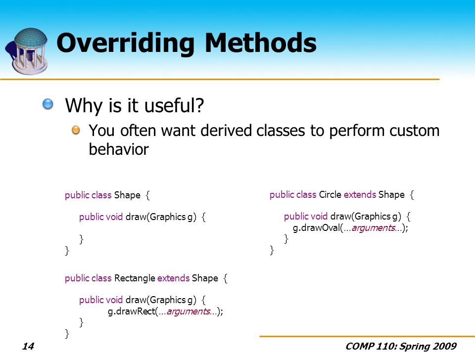 COMP 110: Spring Overriding Methods Why is it useful.