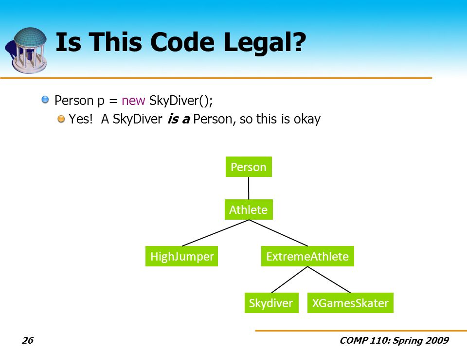 COMP 110: Spring Is This Code Legal. Person p = new SkyDiver(); Yes.