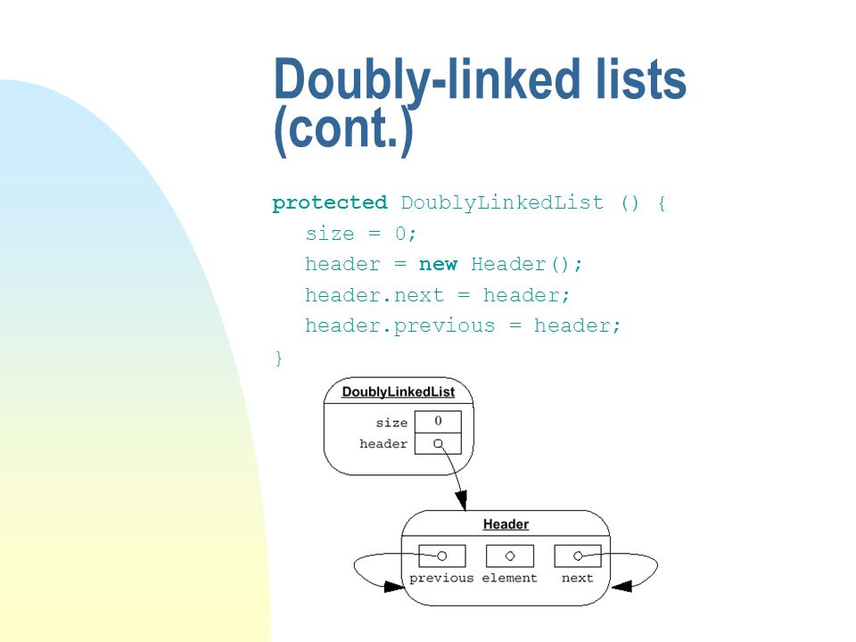 Doubly-linked lists (cont.) protected DoublyLinkedList () { size = 0; header = new Header(); header.next = header; header.previous = header; }