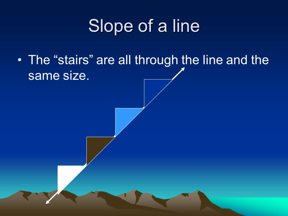Slope of a line The stairs are all through the line and the same size.