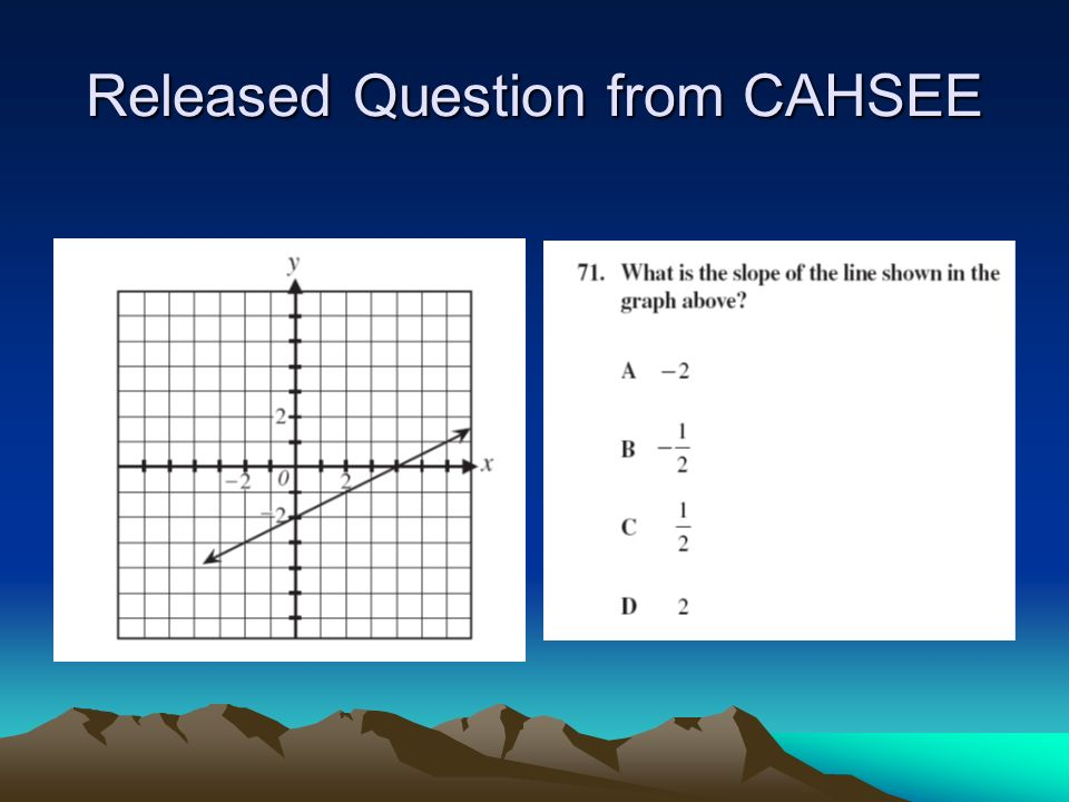 Released Question from CAHSEE
