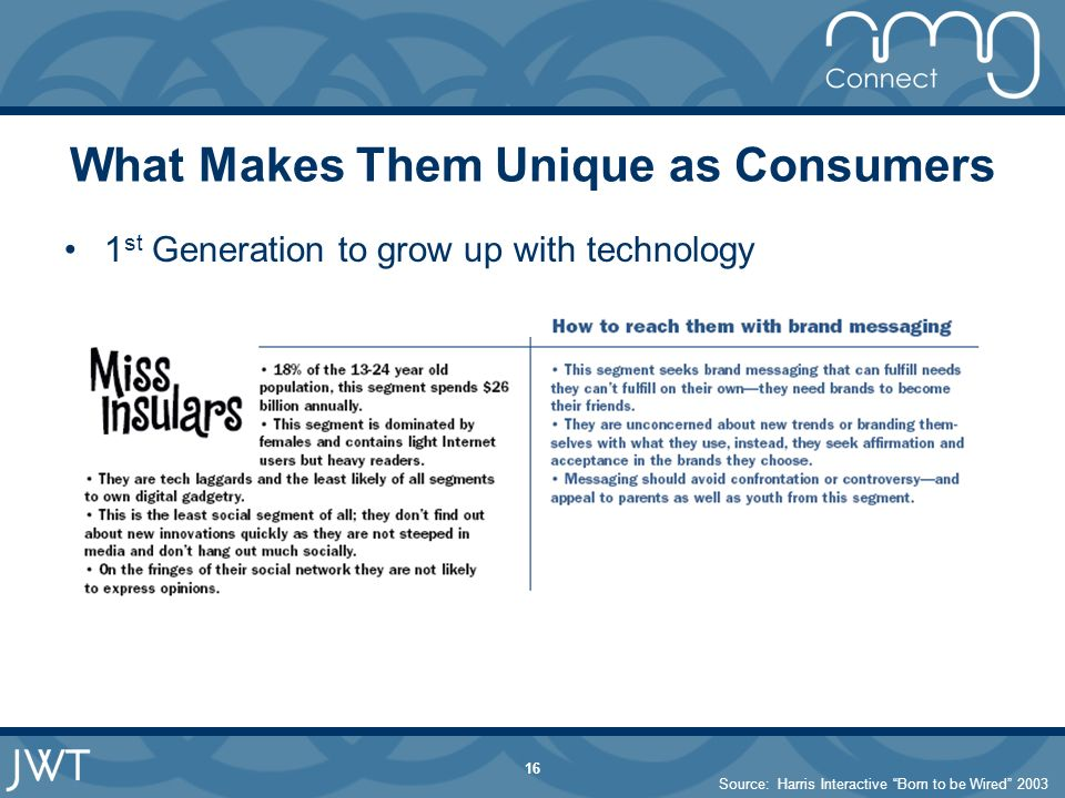 16 What Makes Them Unique as Consumers 1 st Generation to grow up with technology Source: Harris Interactive Born to be Wired 2003