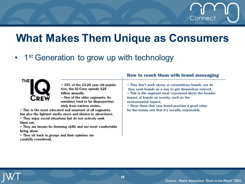 18 What Makes Them Unique as Consumers 1 st Generation to grow up with technology Source: Harris Interactive Born to be Wired 2003