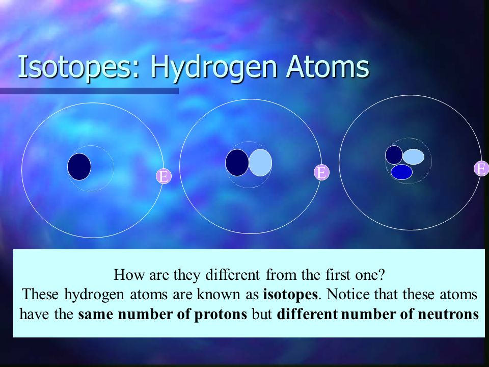 Isotopes: Hydrogen Atoms E E E How are they different from the first one.