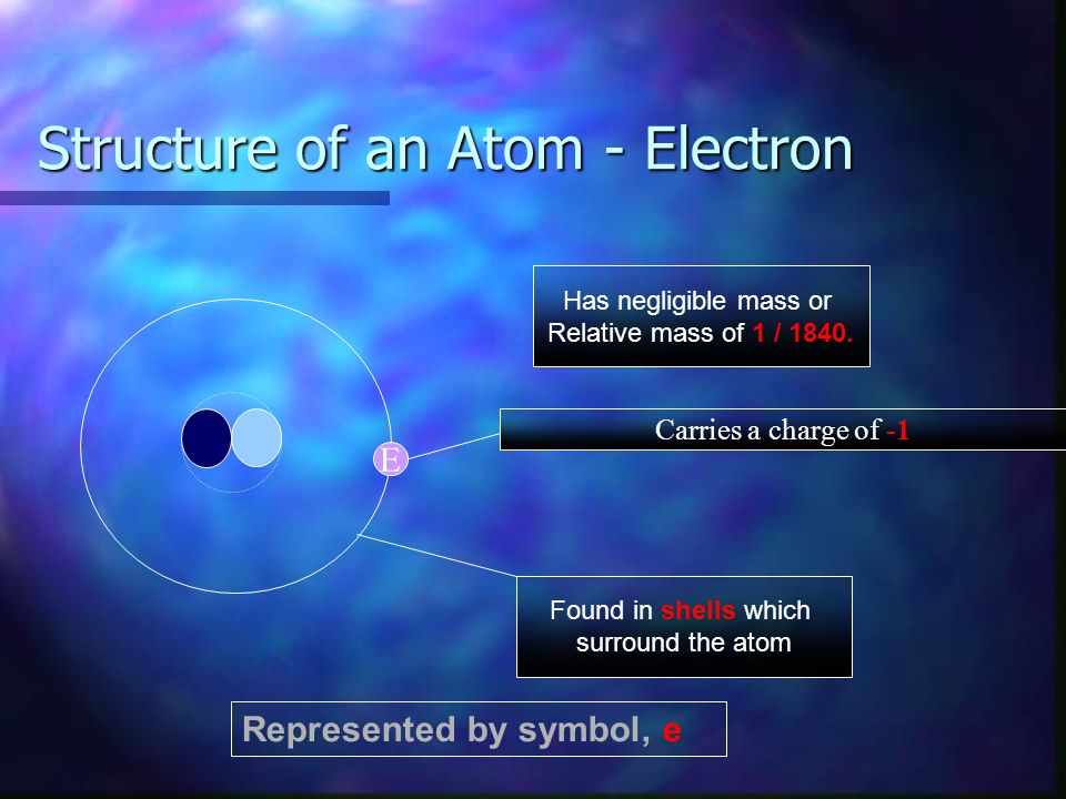 Structure of an Atom - Electron E Found in shells which surround the atom Carries a charge of -1 Has negligible mass or Relative mass of 1 / 1840.