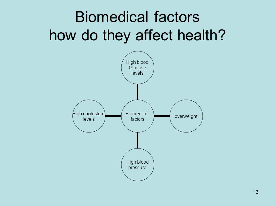 13 Biomedical factors how do they affect health.