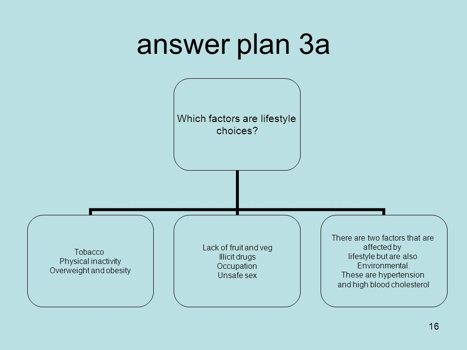 16 answer plan 3a Which factors are lifestyle choices.