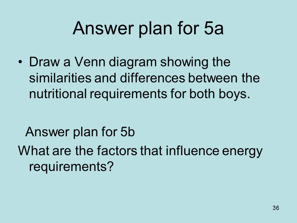 36 Answer plan for 5a Draw a Venn diagram showing the similarities and differences between the nutritional requirements for both boys.