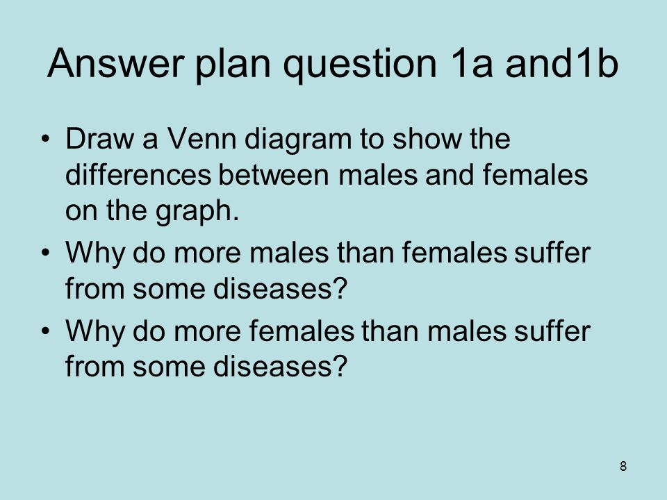 8 Answer plan question 1a and1b Draw a Venn diagram to show the differences between males and females on the graph.
