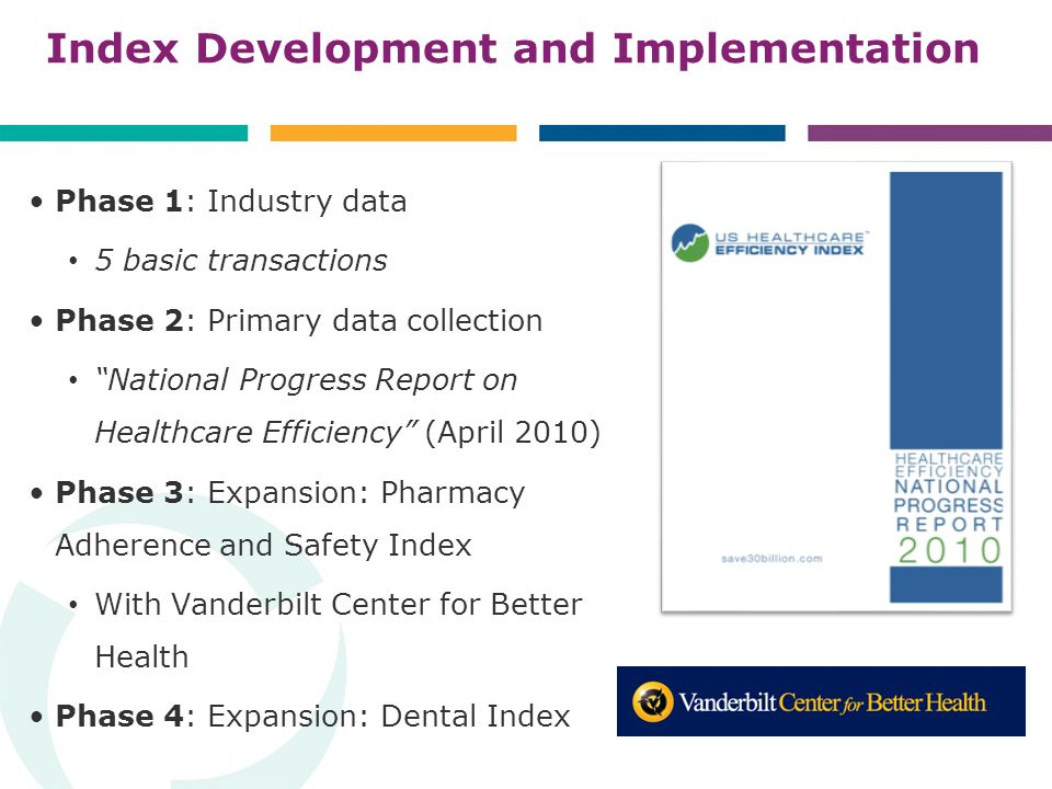 Index Development and Implementation Phase 1: Industry data 5 basic transactions Phase 2: Primary data collection National Progress Report on Healthcare Efficiency (April 2010) Phase 3: Expansion: Pharmacy Adherence and Safety Index With Vanderbilt Center for Better Health Phase 4: Expansion: Dental Index
