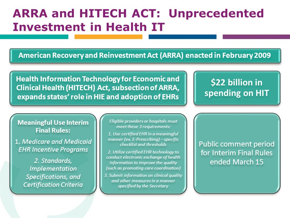 ARRA and HITECH ACT: Unprecedented Investment in Health IT American Recovery and Reinvestment Act (ARRA) enacted in February 2009 Health Information Technology for Economic and Clinical Health (HITECH) Act, subsection of ARRA, expands states role in HIE and adoption of EHRs Meaningful Use Interim Final Rules: 1.