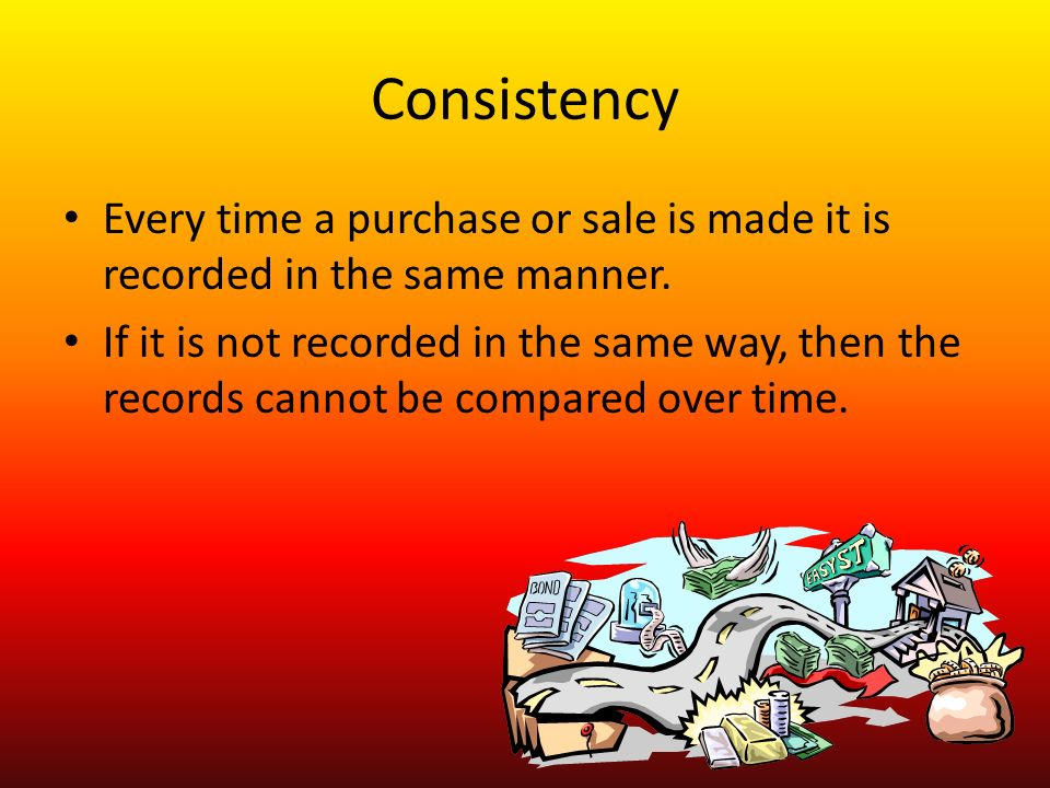 Consistency Every time a purchase or sale is made it is recorded in the same manner.