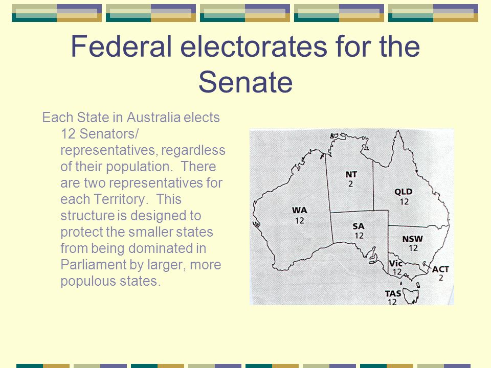 Federal electorates for the Senate Each State in Australia elects 12 Senators/ representatives, regardless of their population.