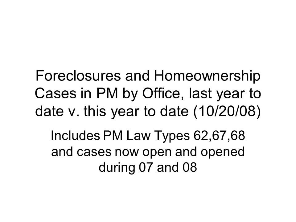 Foreclosures and Homeownership Cases in PM by Office, last year to date v.