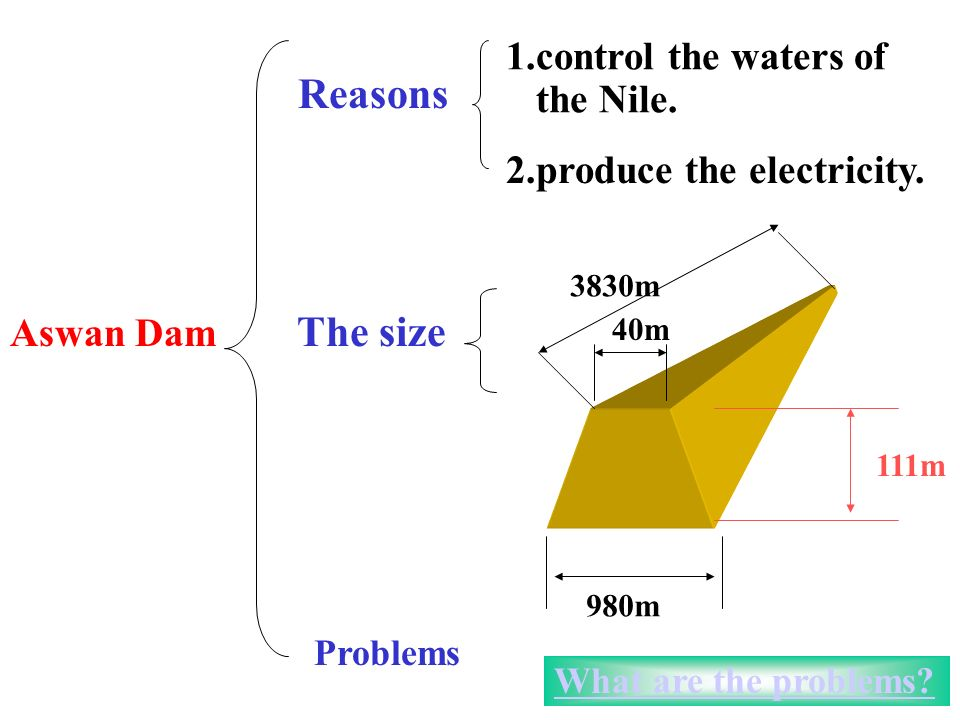 Reasons Aswan Dam The size 1.control the waters of the Nile.