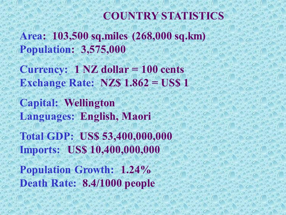 COUNTRY STATISTICS Area: 103,500 sq.miles (268,000 sq.km) Population: 3,575,000 Currency: 1 NZ dollar = 100 cents Exchange Rate: NZ$ 1.862 = US$ 1 Capital: Wellington Languages: English, Maori Total GDP: US$ 53,400,000,000 Imports: US$ 10,400,000,000 Population Growth: 1.24% Death Rate: 8.4/1000 people
