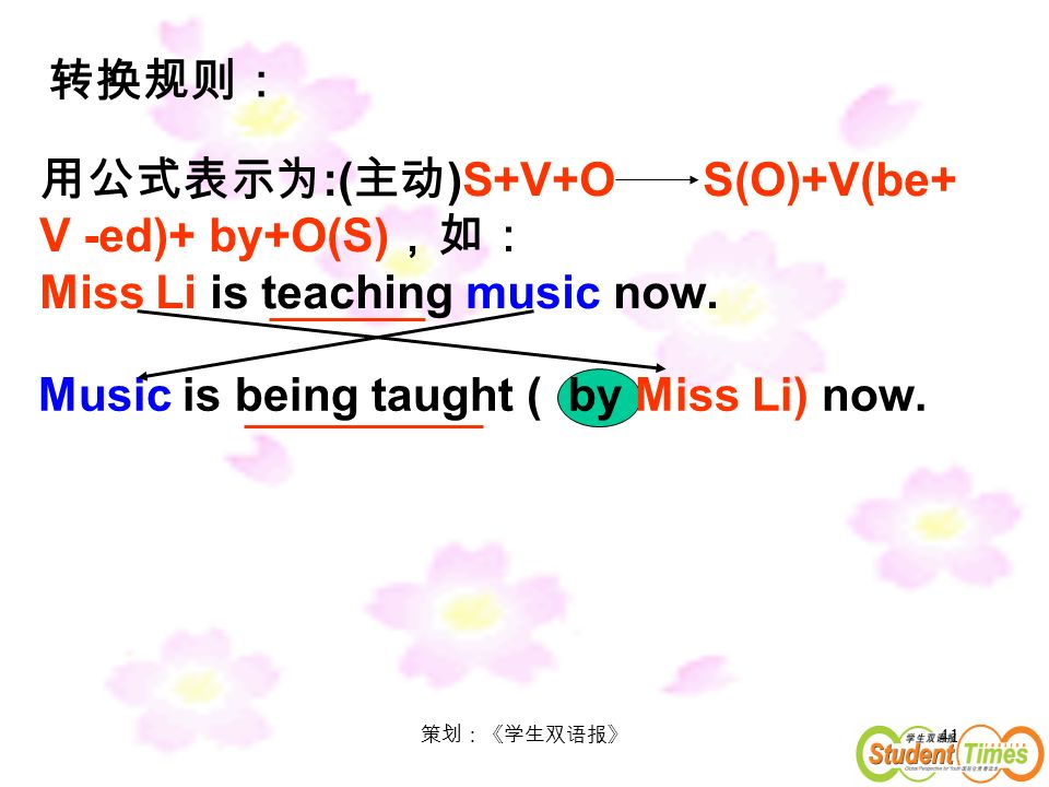 41 :( )S+V+O S(O)+V(be+ V -ed)+ by+O(S) Miss Li is teaching music now.