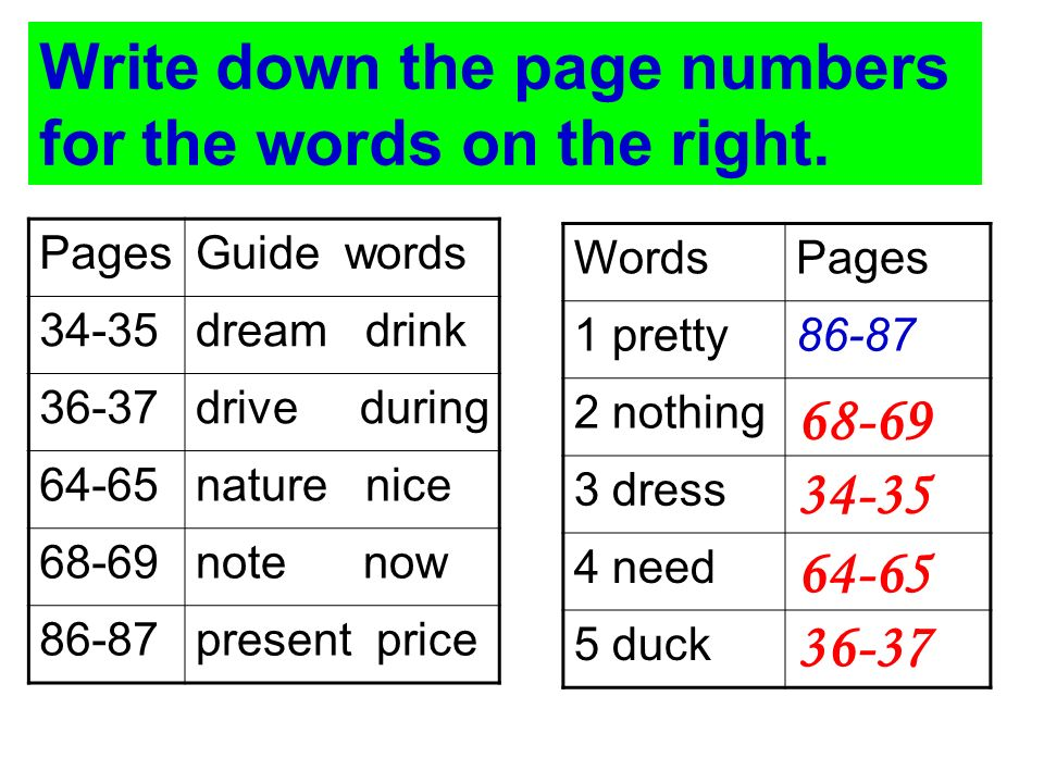 Write down the page numbers for the words on the right.