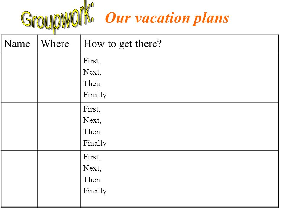 Our vacation plans NameWhereHow to get there.