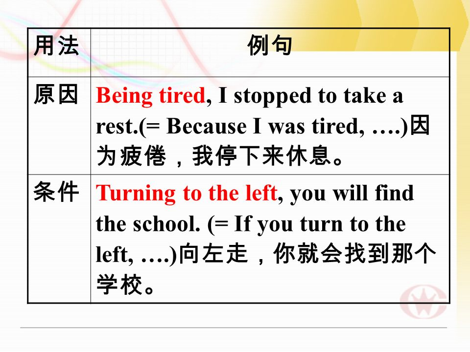 Being tired, I stopped to take a rest.(= Because I was tired, ….) Turning to the left, you will find the school.