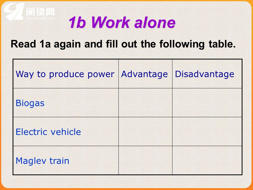 1b Work alone Read 1a again and fill out the following table.