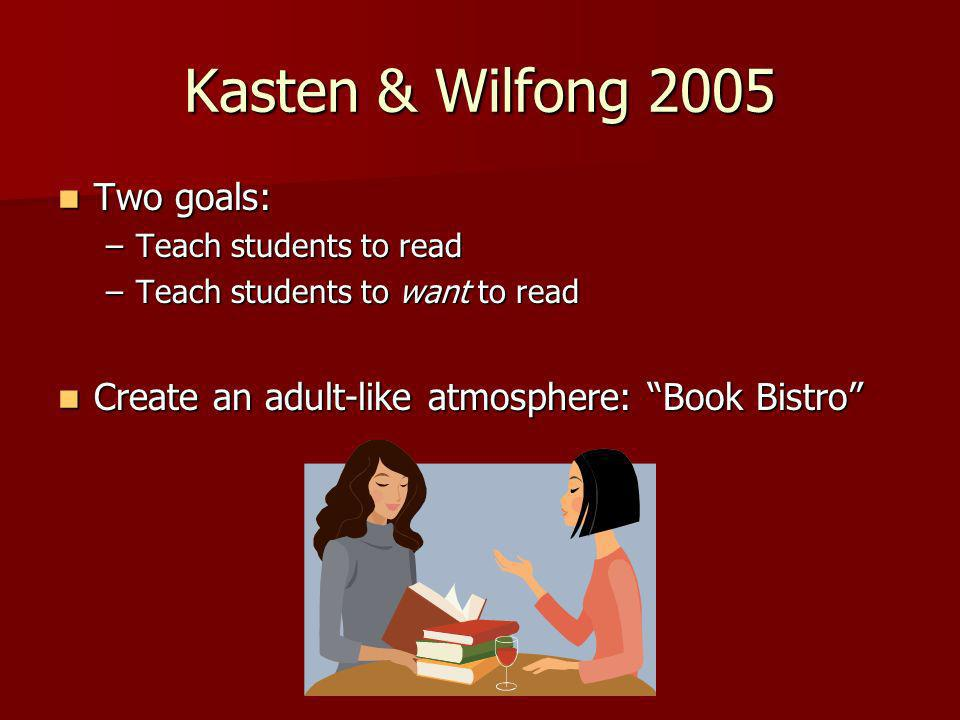 Kasten & Wilfong 2005 Two goals: Two goals: –Teach students to read –Teach students to want to read Create an adult-like atmosphere: Book Bistro Create an adult-like atmosphere: Book Bistro