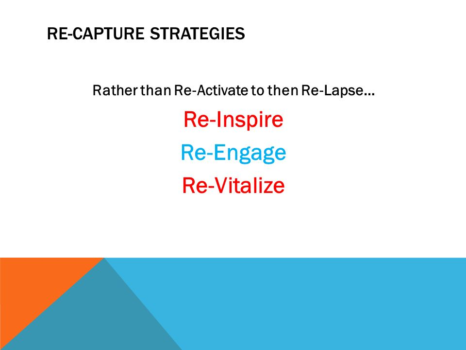 RE-CAPTURE STRATEGIES Rather than Re-Activate to then Re-Lapse… Re-Inspire Re-Engage Re-Vitalize