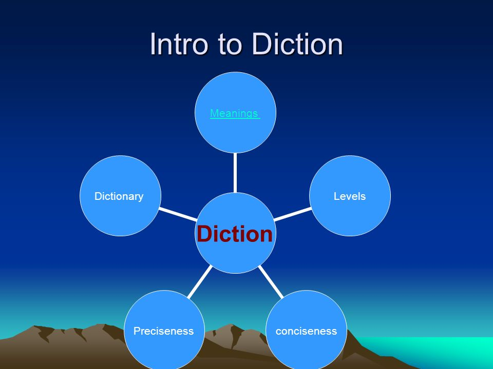 Intro to Diction Diction MeaningsLevelsconcisenessPrecisenessDictionary