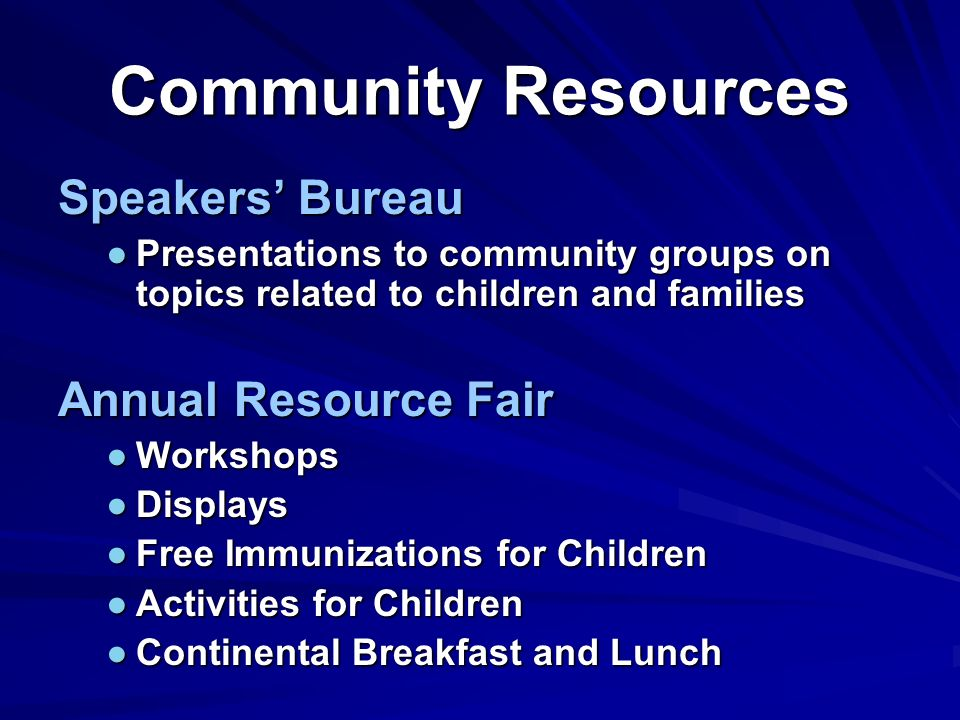 Community Resources Speakers Bureau PresentationsPresentations to community groups on topics related to children and families Annual Resource Fair WorkshopsWorkshops DisplaysDisplays FreeFree Immunizations for Children ActivitiesActivities for Children ContinentalContinental Breakfast and Lunch