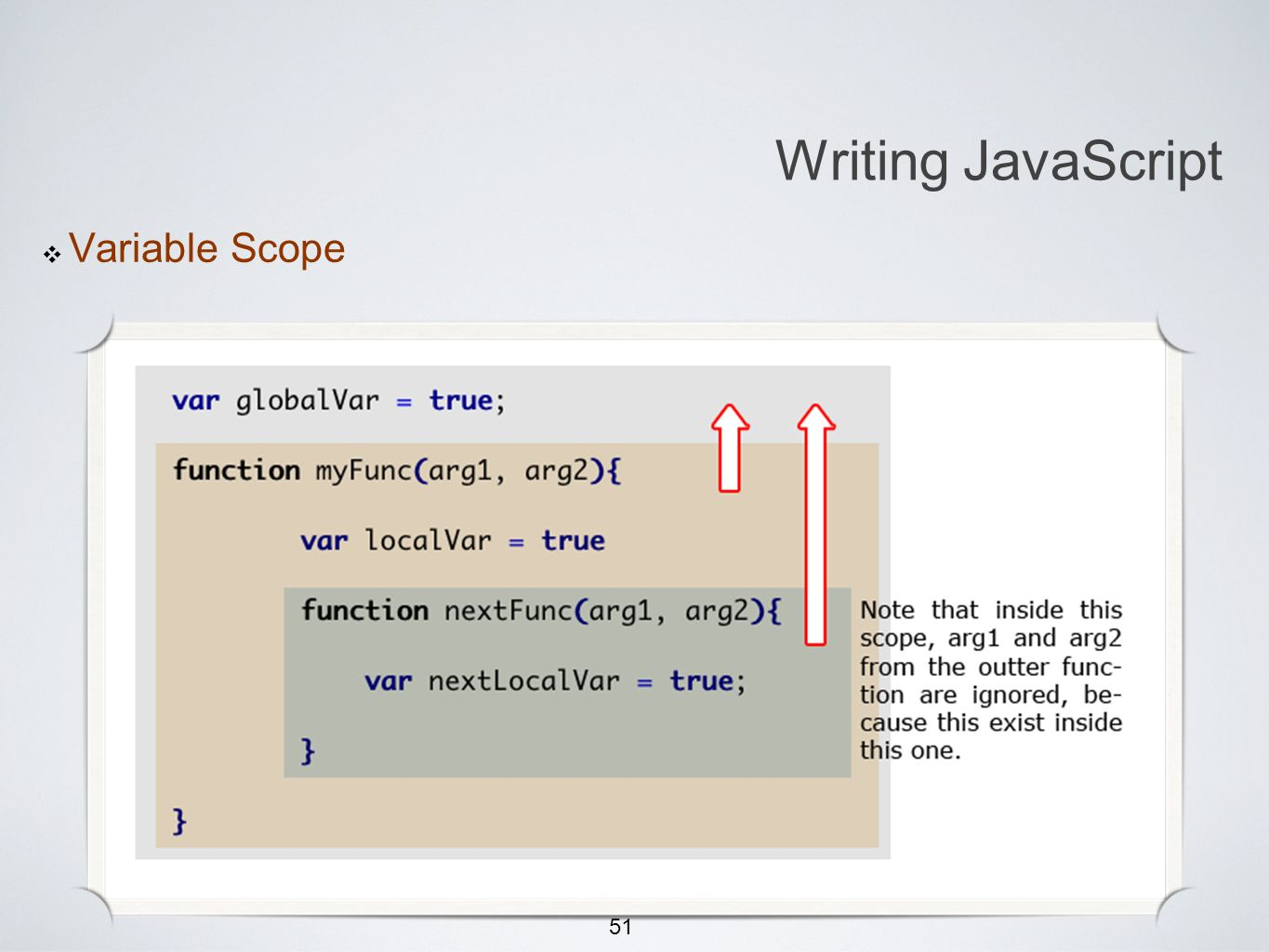 51 Variable Scope Michael Smotherman lectures 1:15pm FS2-207F Brandon Bombassei, Alejandro Campos labs 5pm-9pm 9pm-1am FS2-106E Writing JavaScript