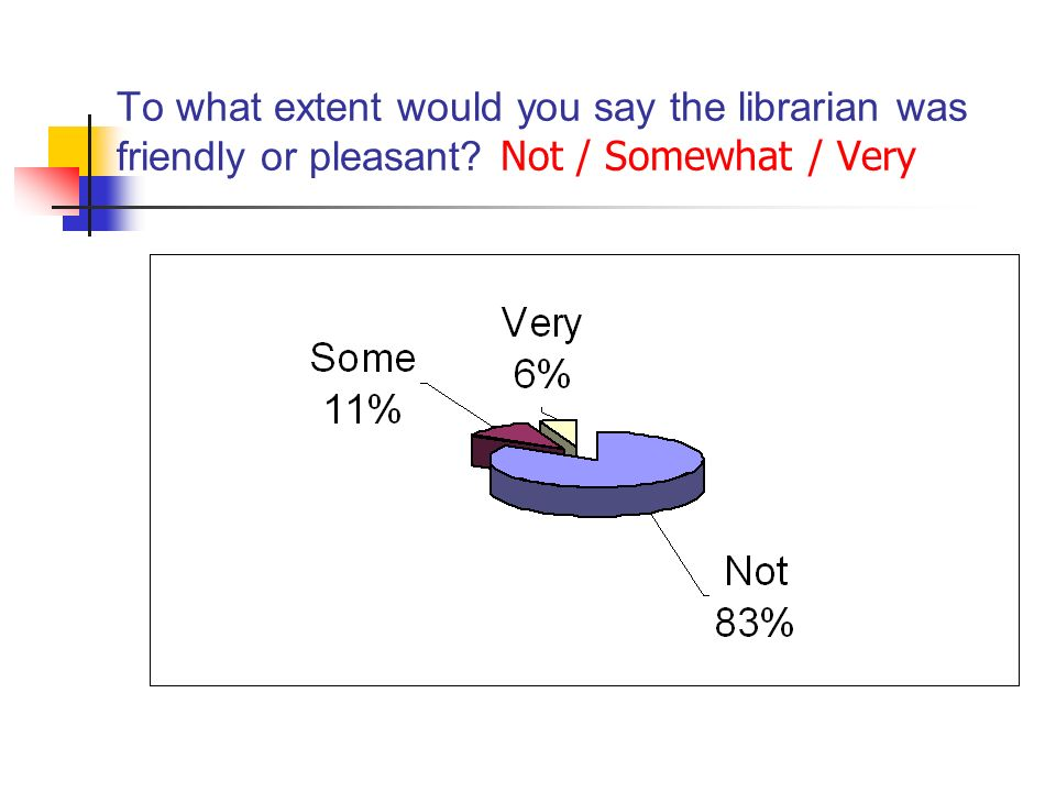 Some choice comments Some librarians just dont like you.