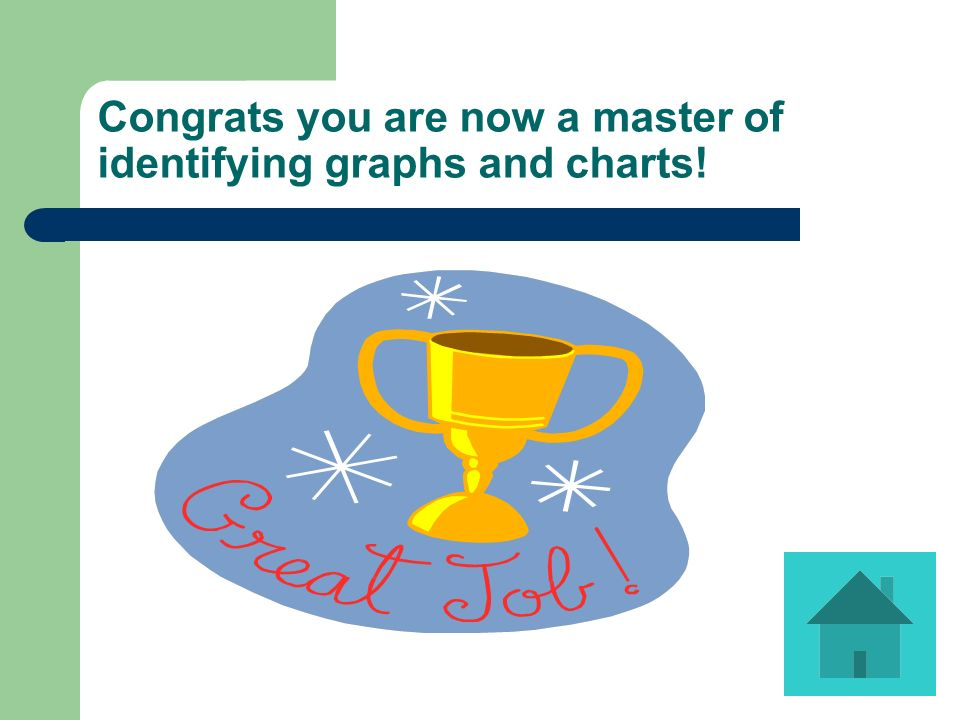 Congrats you are now a master of identifying graphs and charts!