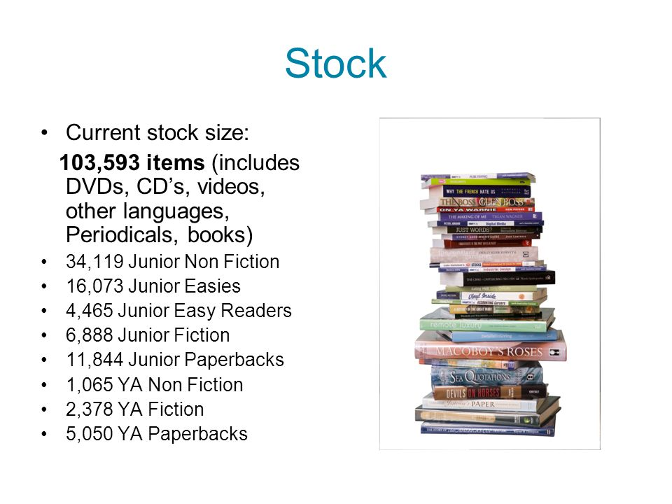 Stock Current stock size: 103,593 items (includes DVDs, CDs, videos, other languages, Periodicals, books) 34,119 Junior Non Fiction 16,073 Junior Easies 4,465 Junior Easy Readers 6,888 Junior Fiction 11,844 Junior Paperbacks 1,065 YA Non Fiction 2,378 YA Fiction 5,050 YA Paperbacks