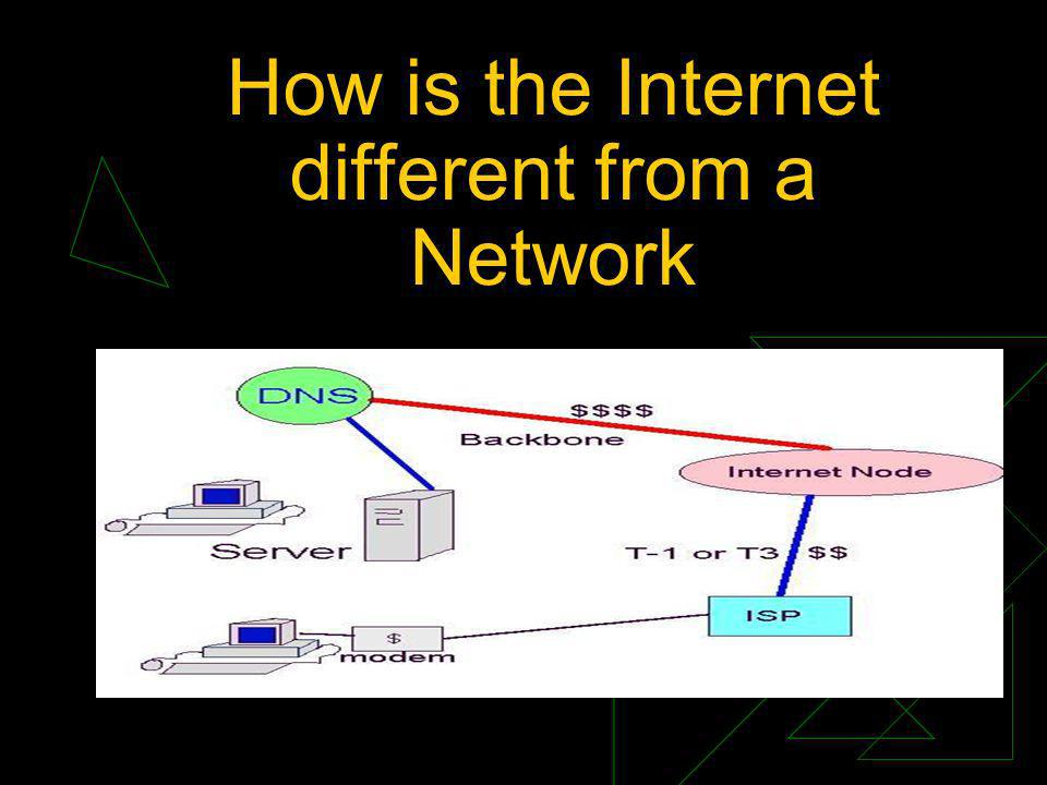 How is the Internet different from a Network