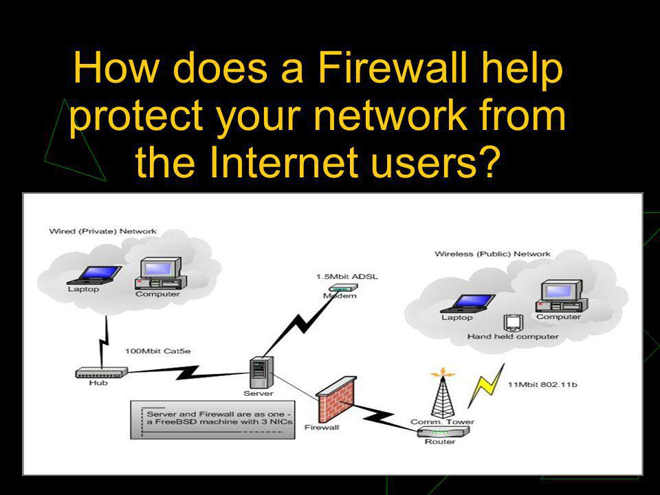 How does a Firewall help protect your network from the Internet users