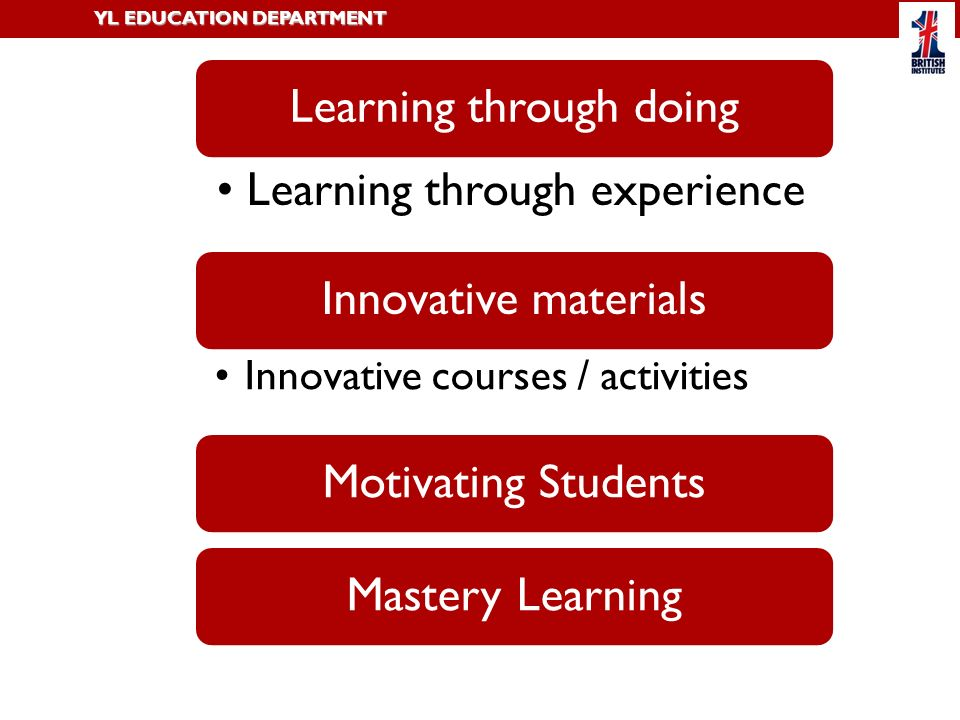 Learning through doing Learning through experience Innovative materials Innovative courses / activities Motivating StudentsMastery Learning