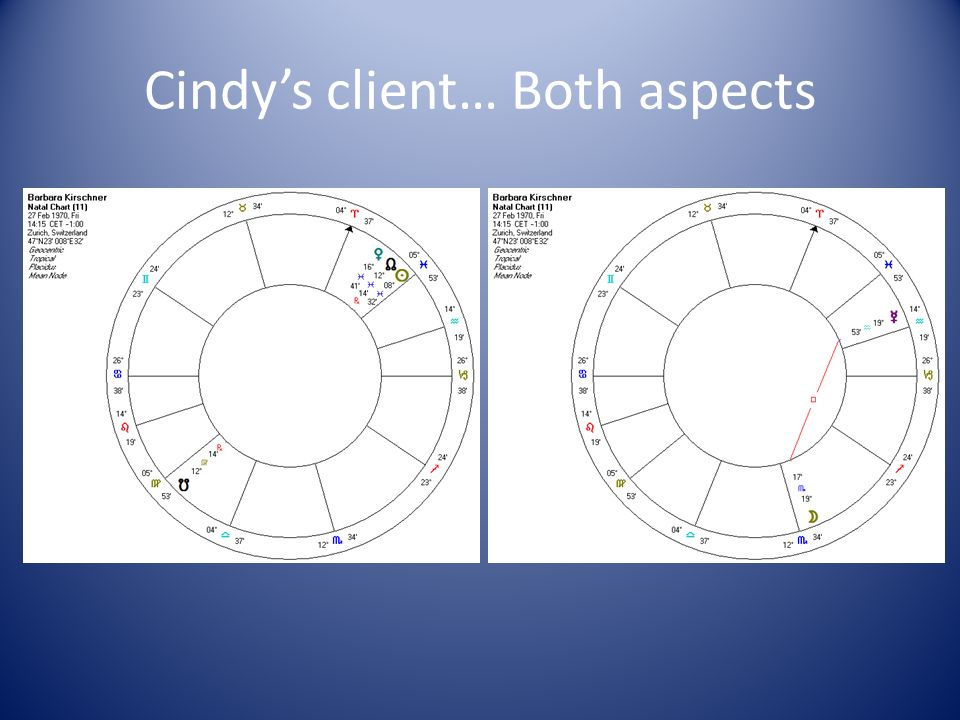 Cindys client… Both aspects