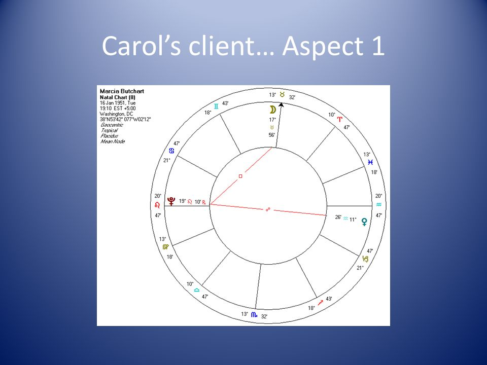 Carols client… Aspect 1