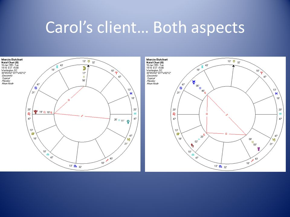Carols client… Both aspects