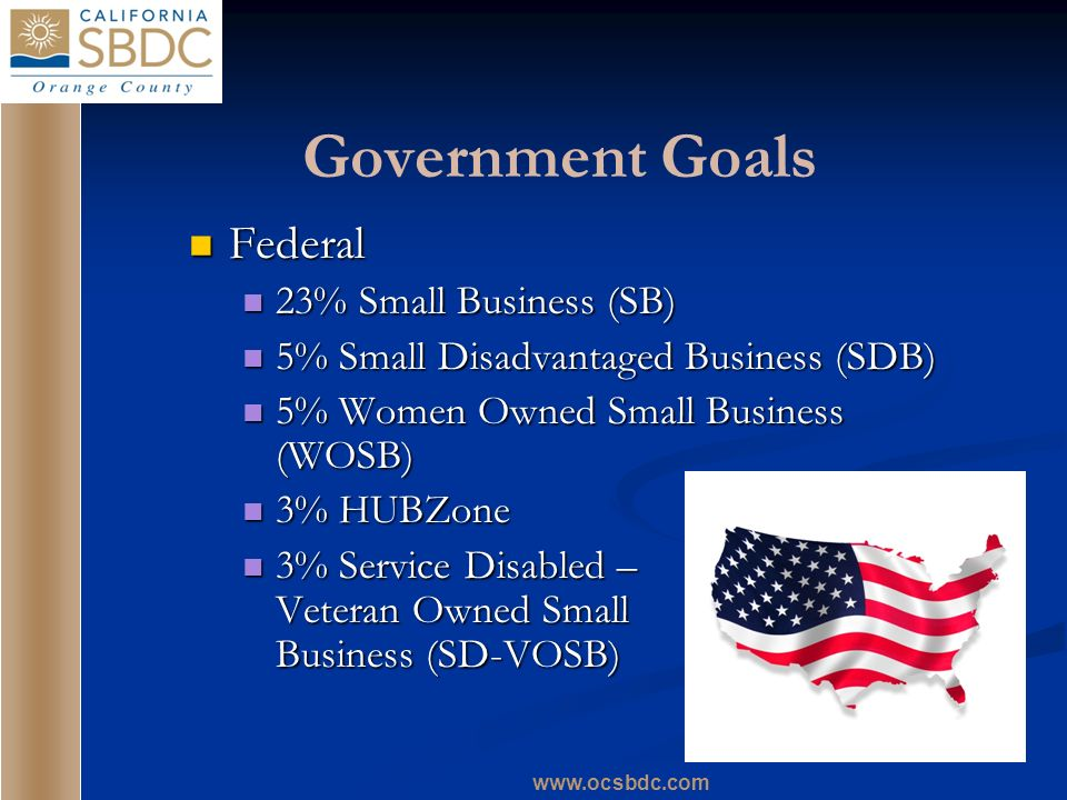 Government Goals Federal Federal 23% Small Business (SB) 23% Small Business (SB) 5% Small Disadvantaged Business (SDB) 5% Small Disadvantaged Business (SDB) 5% Women Owned Small Business (WOSB) 5% Women Owned Small Business (WOSB) 3% HUBZone 3% HUBZone 3% Service Disabled – Veteran Owned Small Business (SD-VOSB) 3% Service Disabled – Veteran Owned Small Business (SD-VOSB)
