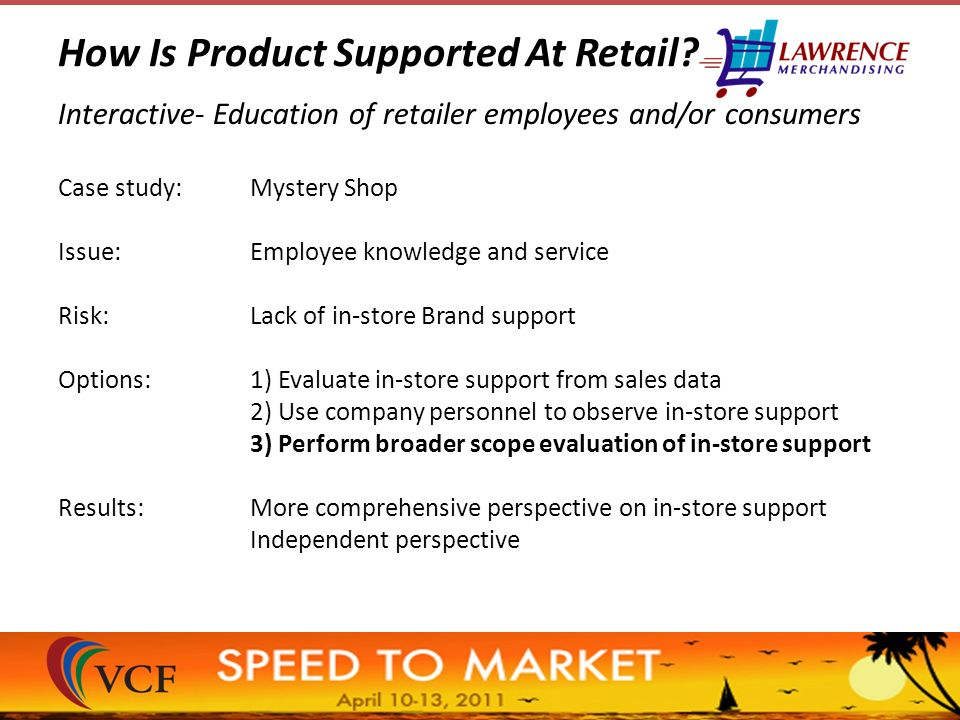 How Is Product Supported At Retail.