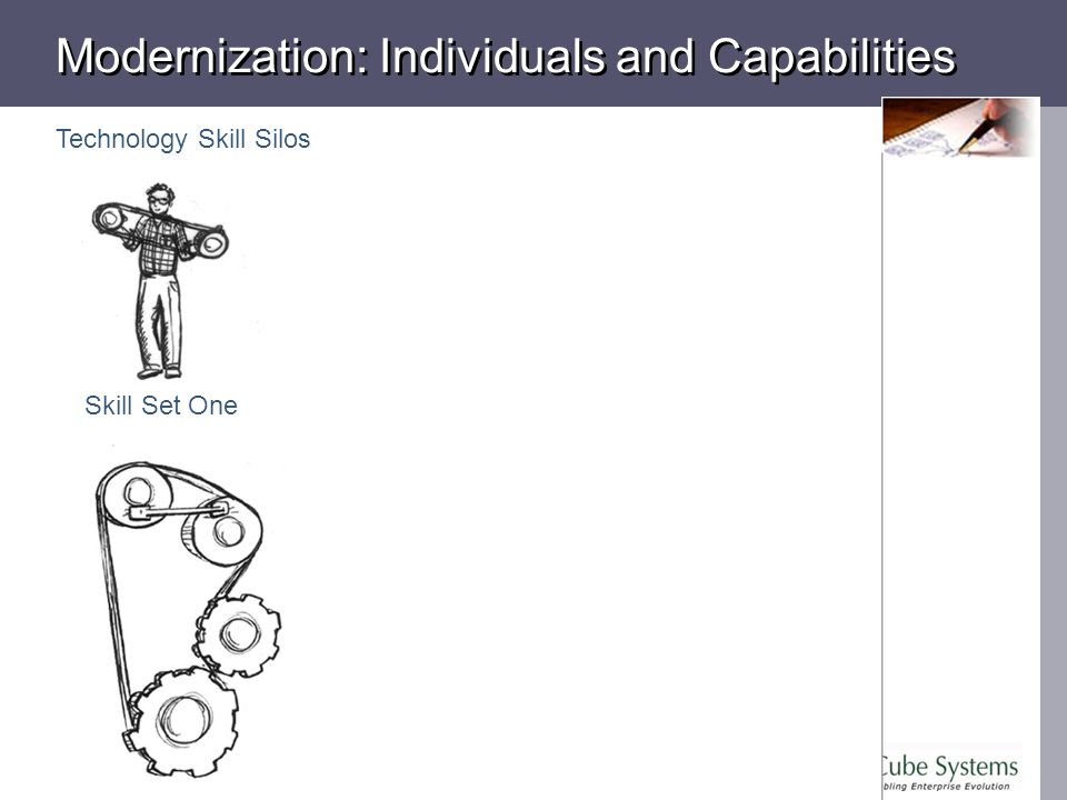Modernization: Individuals and Capabilities Skill Set One Skill Set Two Technology Skill Silos