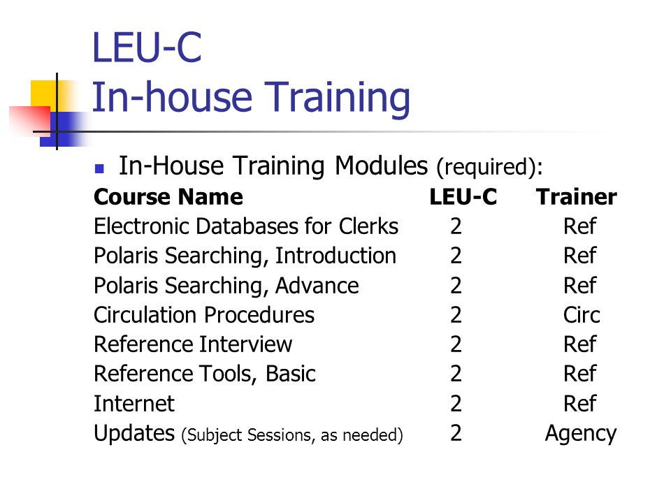 LEU-C In-house Training In-House Training Modules (required): Course NameLEU-C Trainer Electronic Databases for Clerks 2Ref Polaris Searching, Introduction 2Ref Polaris Searching, Advance 2Ref Circulation Procedures 2Circ Reference Interview 2Ref Reference Tools, Basic 2Ref Internet 2Ref Updates (Subject Sessions, as needed) 2 Agency