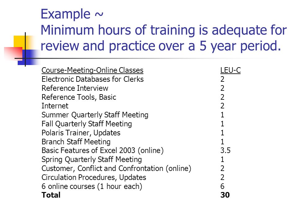 Example ~ Minimum hours of training is adequate for review and practice over a 5 year period.
