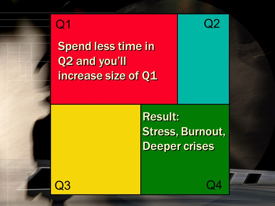 Q1 Q2 Q3 Q4 Q1 Result: Stress, Burnout, Deeper crises Result: Stress, Burnout, Deeper crises Spend less time in Q2 and youll increase size of Q1 Spend less time in Q2 and youll increase size of Q1